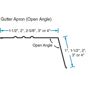 Gutter Apron CAD Roofing Metals by Phillips Manufacturing