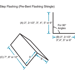 Step Flashing CAD Roofing Metals by Phillips Manufacturing